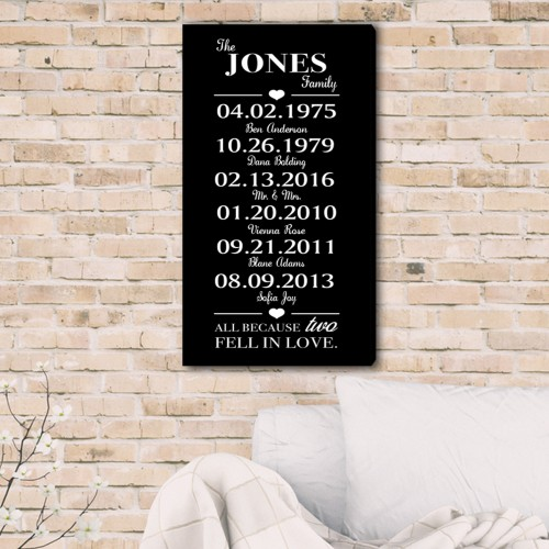 All Because Two Fell In Love Canvas Print - Black/White